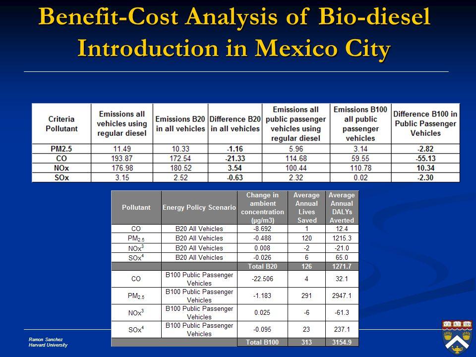 Ramon Sanchez Harvard University Slide # 40 Benefit-Cost Analysis of Bio-diesel Introduction in Mexico City