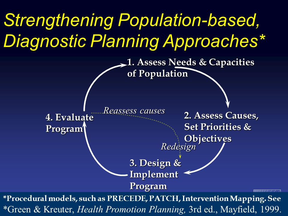 Breaking the Intervention-Based Research and Planning Habit 1.