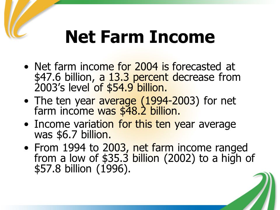 Net Farm Income Net farm income for 2004 is forecasted at $47.6 billion, a 13.3 percent decrease from 2003's level of $54.9 billion. The ten year aver