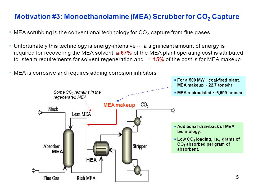 5 Motivation #3: Monoethanolamine (MEA) Scrubber for CO 2 Capture  MEA scrubbing is the conventional technology for CO 2 capture from flue gases  Unfortunately this technology is energy-intensive -- a significant amount of energy is required for recovering the MEA solvent:  67% of the MEA plant operating cost is attributed to steam requirements for solvent regeneration and  15% of the cost is for MEA makeup.