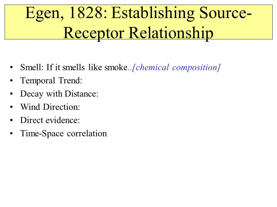 Egen, 1828: Establishing Source- Receptor Relationship Smell: If it smells like smoke..[chemical composition] Temporal Trend: Decay with Distance: Wind Direction: Direct evidence: Time-Space correlation
