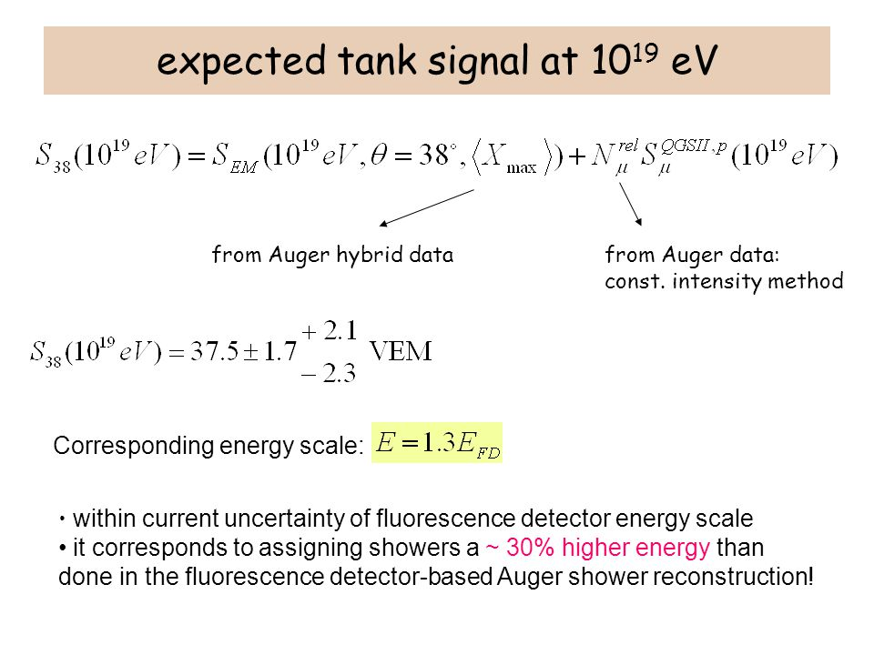 expected tank signal at 10 19 eV from Auger data: const. intensity method from Auger hybrid data Corresponding energy scale: within current uncertaint