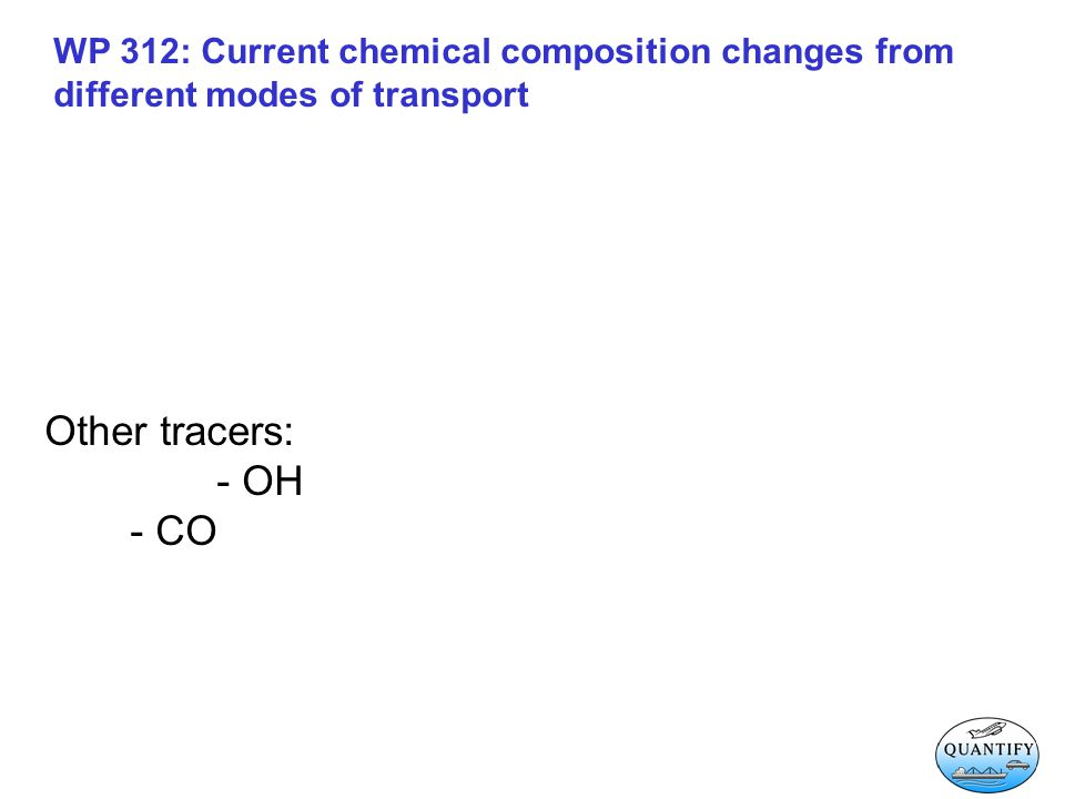 Other tracers: - OH - CO WP 312: Current chemical composition changes from different modes of transport