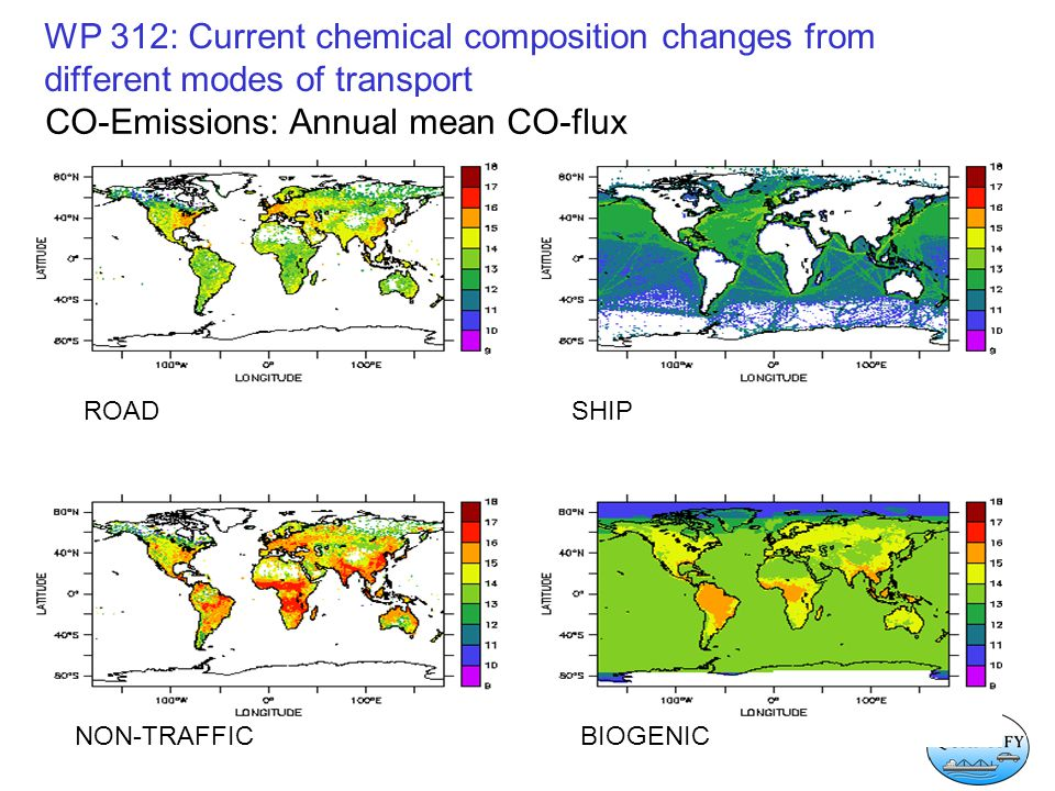 WP 312: Current chemical composition changes from different modes of transport Ozone perturbations (DU) from different means of transport Tropics: 10S - 30N Mid latitudes:30N - 60N Arctic:60N - 90N 1000 – 600 hPa 600 – 100 hPa % relative to total column: dashed: PBL, solid: UTLS SHIPROAD