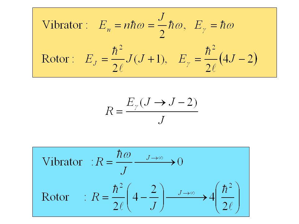 PHR, Beausang, Zamfir, Casten et al., Phys. Rev. Lett. 90 (2002) 152502