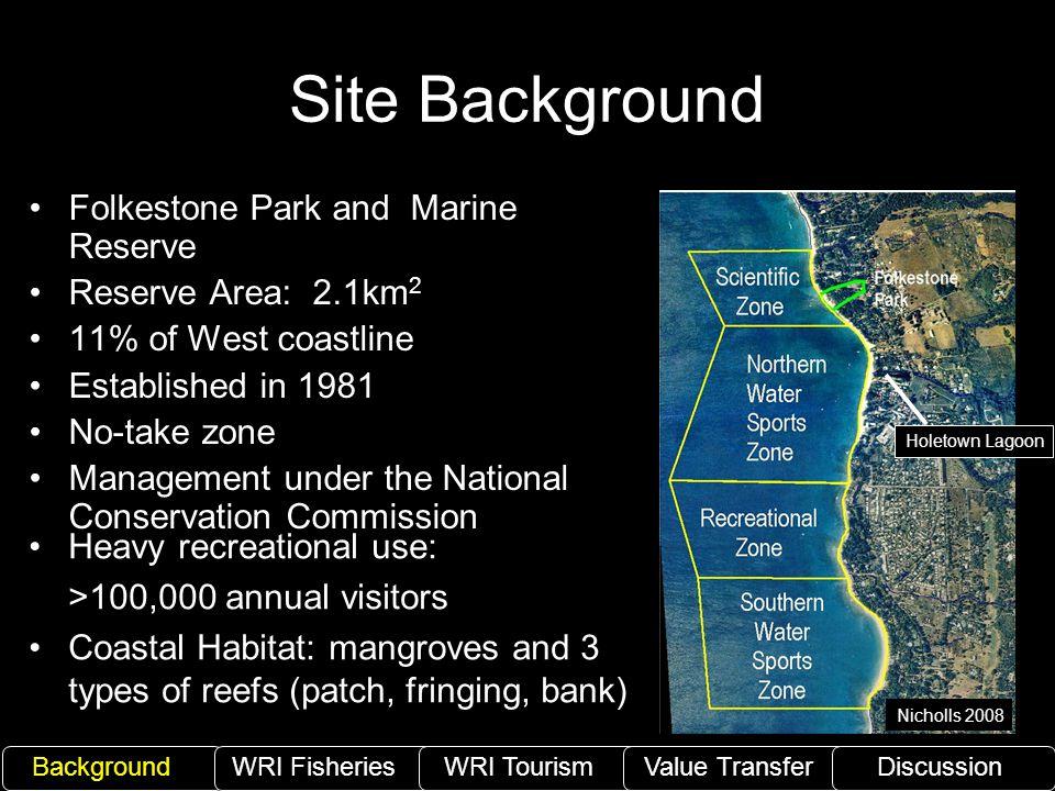 Site Background Folkestone Park and Marine Reserve Reserve Area: 2.1km 2 11% of West coastline Established in 1981 No-take zone Management under the N