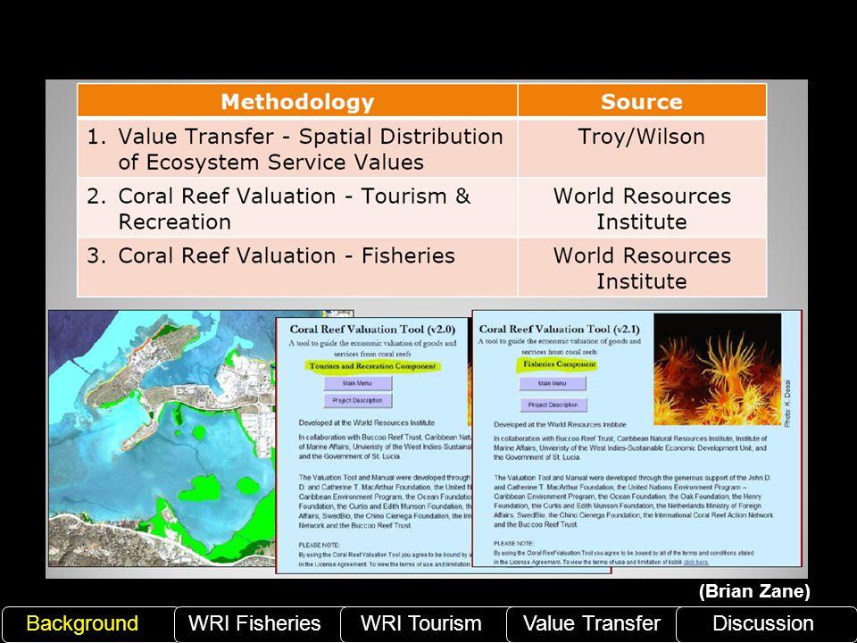 (Brian Zane) BackgroundWRI Fisheries WRI TourismValue TransferDiscussion