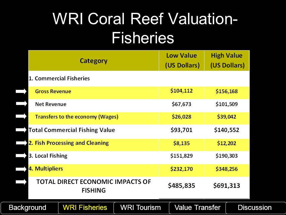 WRI Coral Reef Valuation- Fisheries BackgroundWRI Fisheries WRI TourismValue TransferDiscussion