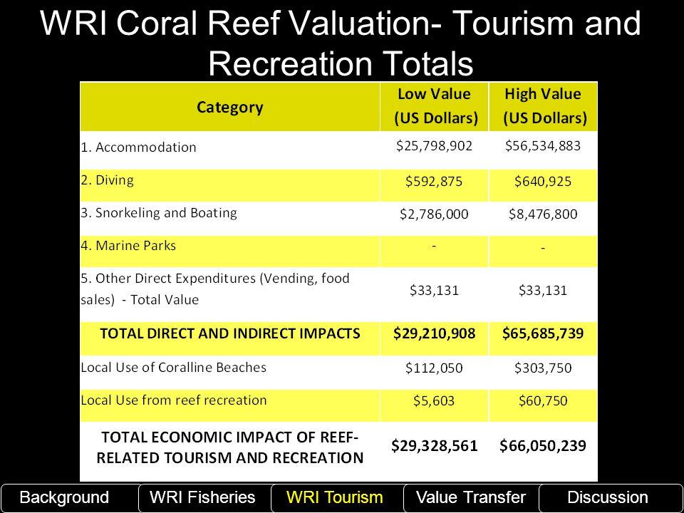 WRI Coral Reef Valuation- Tourism and Recreation Totals BackgroundWRI Fisheries WRI TourismValue TransferDiscussion