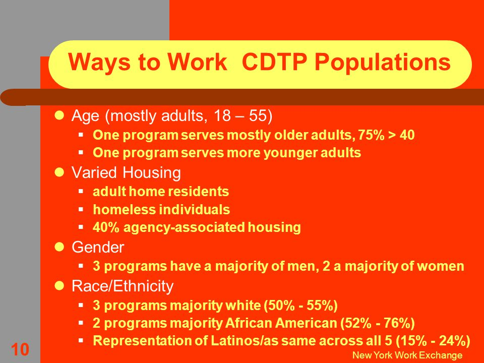New York Work Exchange 10 Ways to Work CDTP Populations Age (mostly adults, 18 – 55)  One program serves mostly older adults, 75% > 40  One program serves more younger adults Varied Housing  adult home residents  homeless individuals  40% agency-associated housing Gender  3 programs have a majority of men, 2 a majority of women Race/Ethnicity  3 programs majority white (50% - 55%)  2 programs majority African American (52% - 76%)  Representation of Latinos/as same across all 5 (15% - 24%)