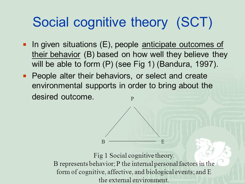 Social cognitive theory (SCT)  In given situations (E), people anticipate outcomes of their behavior (B) based on how well they believe they will be able to form (P) (see Fig 1) (Bandura, 1997).