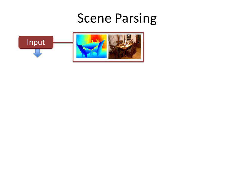 Input Scene Parsing