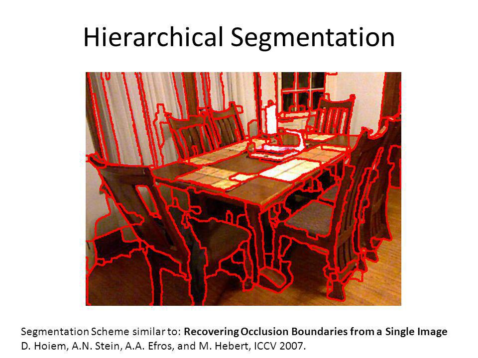 Segmentation Scheme similar to: Recovering Occlusion Boundaries from a Single Image D.