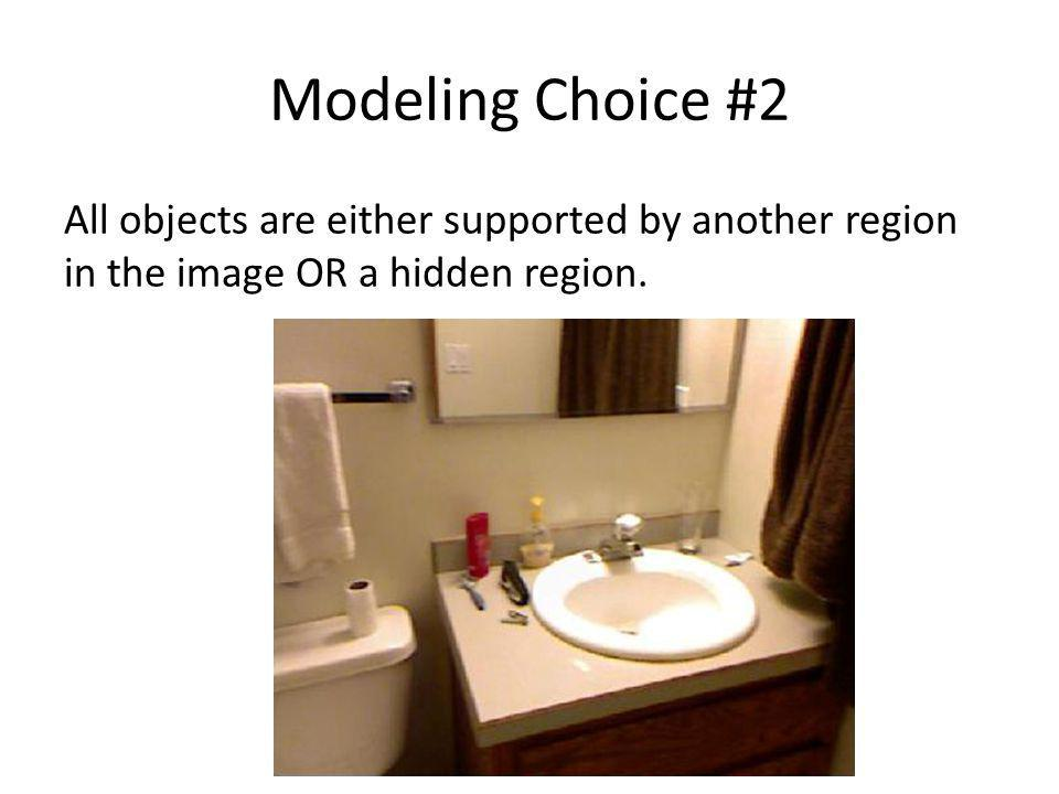 Modeling Choice #2 All objects are either supported by another region in the image OR a hidden region.