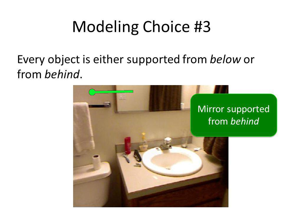 Modeling Choice #3 Every object is either supported from below or from behind.