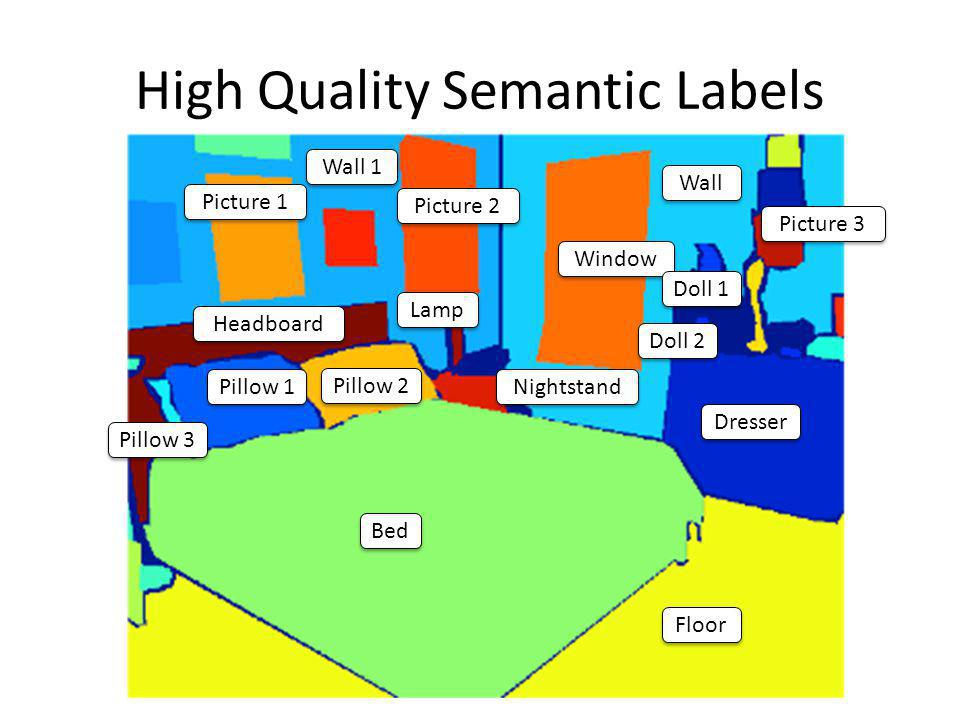 High Quality Semantic Labels Bed Pillow 1 Pillow 2 Headboard Nightstand Lamp Window Dresser Picture 1 Wall 1 Wall Picture 3 Doll 1 Doll 2 Floor Picture 2 Pillow 3