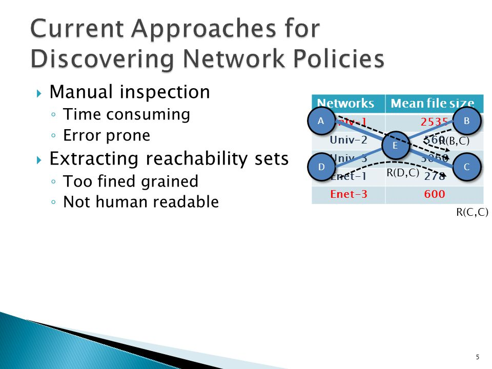  Described a framework for extracting policy units  Analyzed policies of 5 enterprises  Most users experience the same policy  Network implement few policies 16