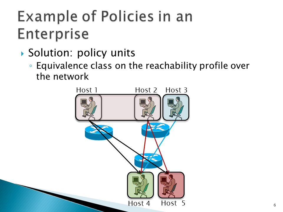  Background  Motivation  Extracting policy units  Empirical study on 5 networks  Conclusion 7