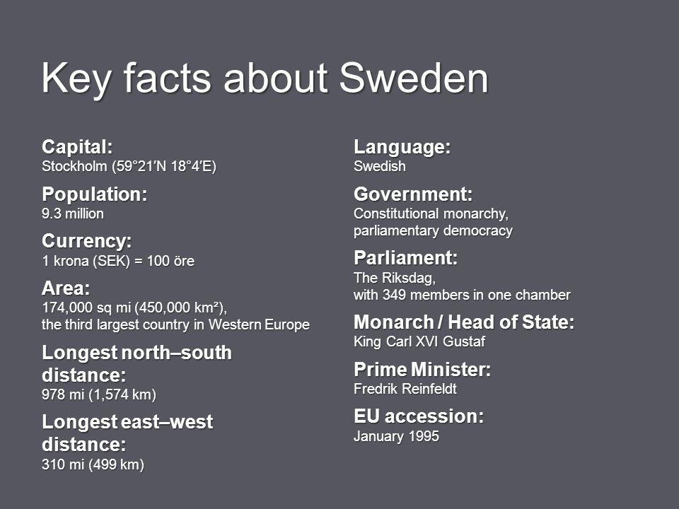 Key facts about Sweden Capital: Stockholm (59°21′N 18°4′E) Population: 9.3 million Currency: 1 krona (SEK) = 100 öre Area: 174,000 sq mi (450,000 km²), the third largest country in Western Europe Longest north–south distance: 978 mi (1,574 km) Longest east–west distance: 310 mi (499 km) Language: Swedish Government: Constitutional monarchy, parliamentary democracy Parliament: The Riksdag, with 349 members in one chamber Monarch / Head of State: King Carl XVI Gustaf Prime Minister: Fredrik Reinfeldt EU accession: January 1995