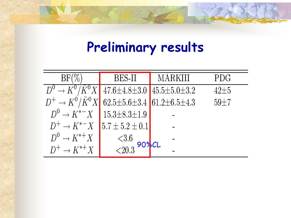 Preliminary results 90%CL