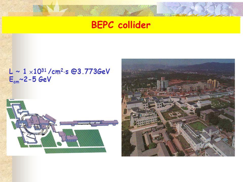 BEPC collider L ~ 1  10 31 /cm 2  s @3.773GeV E cm ~2-5 GeV