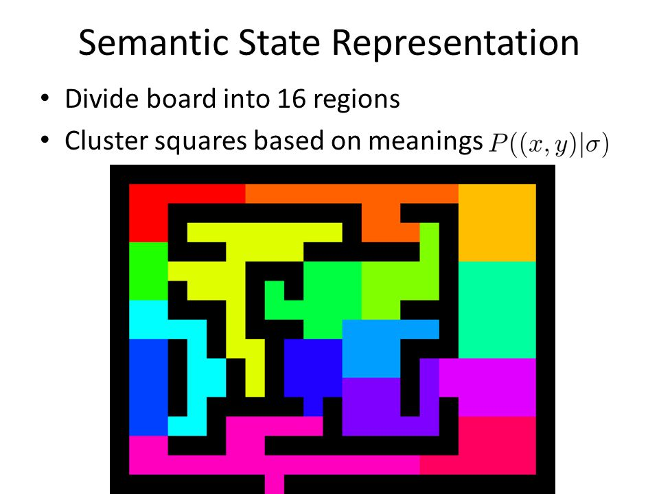 Semantic State Representation Divide board into 16 regions Cluster squares based on meanings
