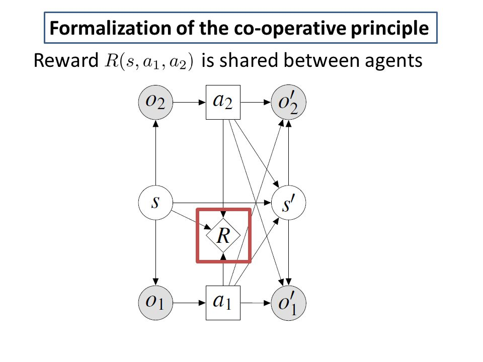 Reward is shared between agents Formalization of the co-operative principle