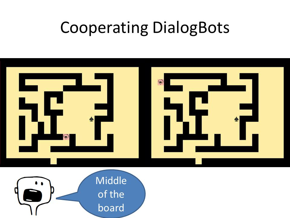 Cooperating DialogBots Middle of the board