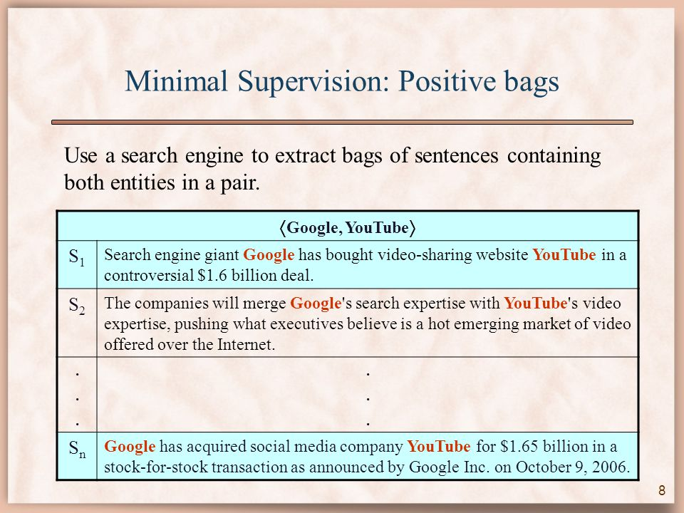 Minimal Supervision: Positive bags Use a search engine to extract bags of sentences containing both entities in a pair.