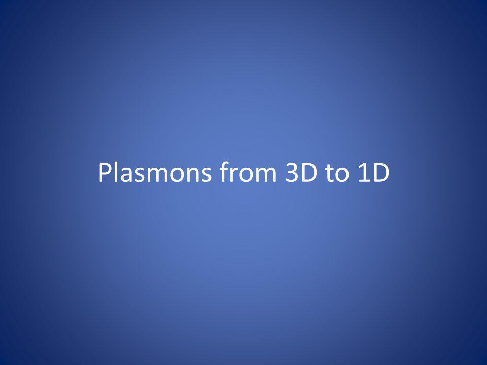 Plasmons from 3D to 1D
