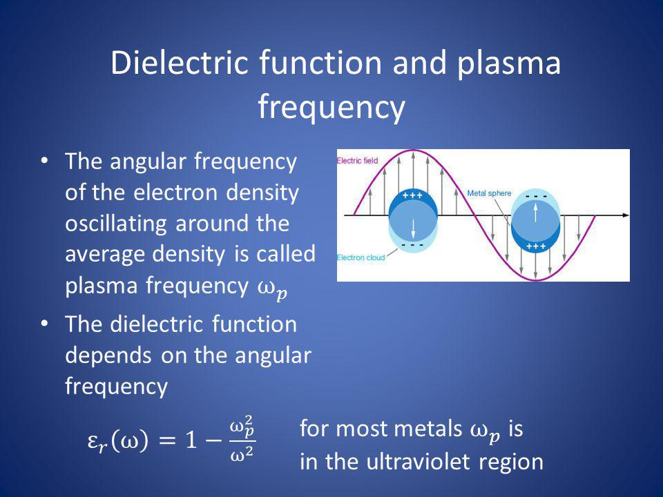 Dielectric function and plasma frequency