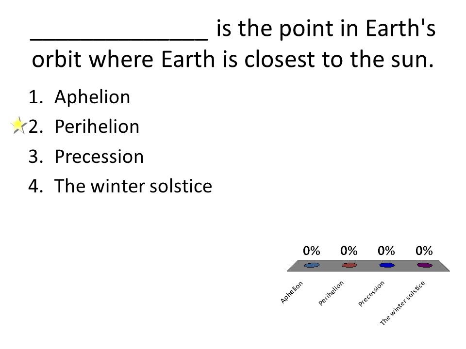 ______________ is the point in Earth's orbit where Earth is closest to the sun. 1.Aphelion 2.Perihelion 3.Precession 4.The winter solstice