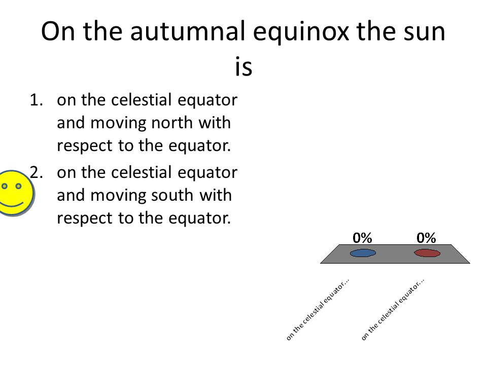On the autumnal equinox the sun is 1.on the celestial equator and moving north with respect to the equator. 2.on the celestial equator and moving sout