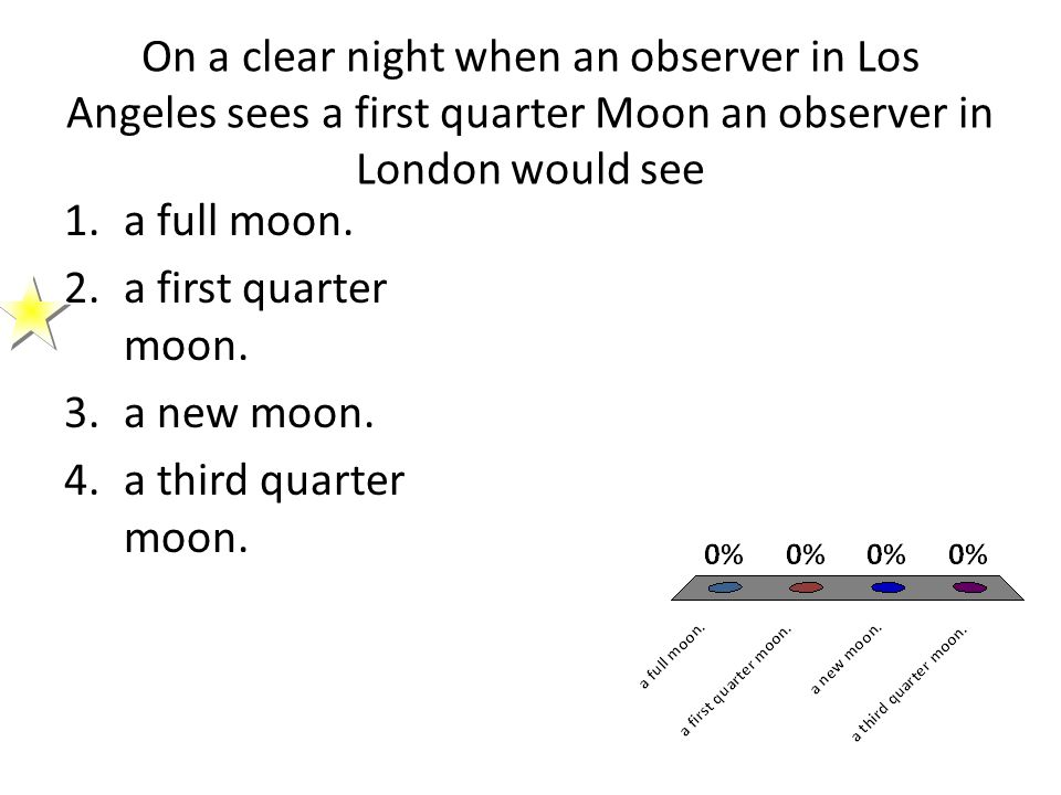 On a clear night when an observer in Los Angeles sees a first quarter Moon an observer in London would see 1.a full moon. 2.a first quarter moon. 3.a
