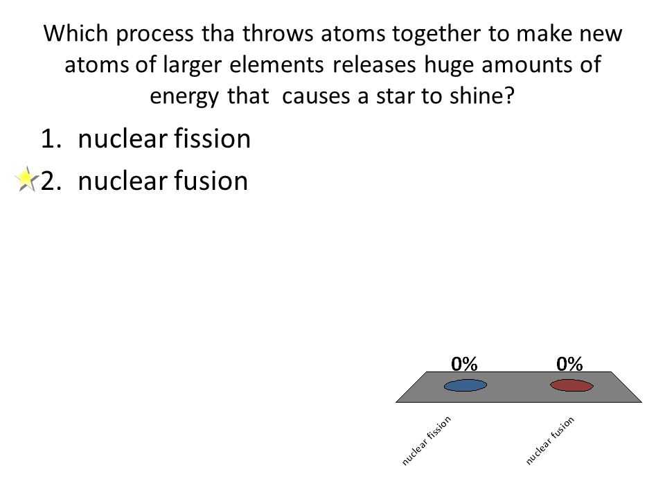 Which process tha throws atoms together to make new atoms of larger elements releases huge amounts of energy that causes a star to shine? 1.nuclear fi