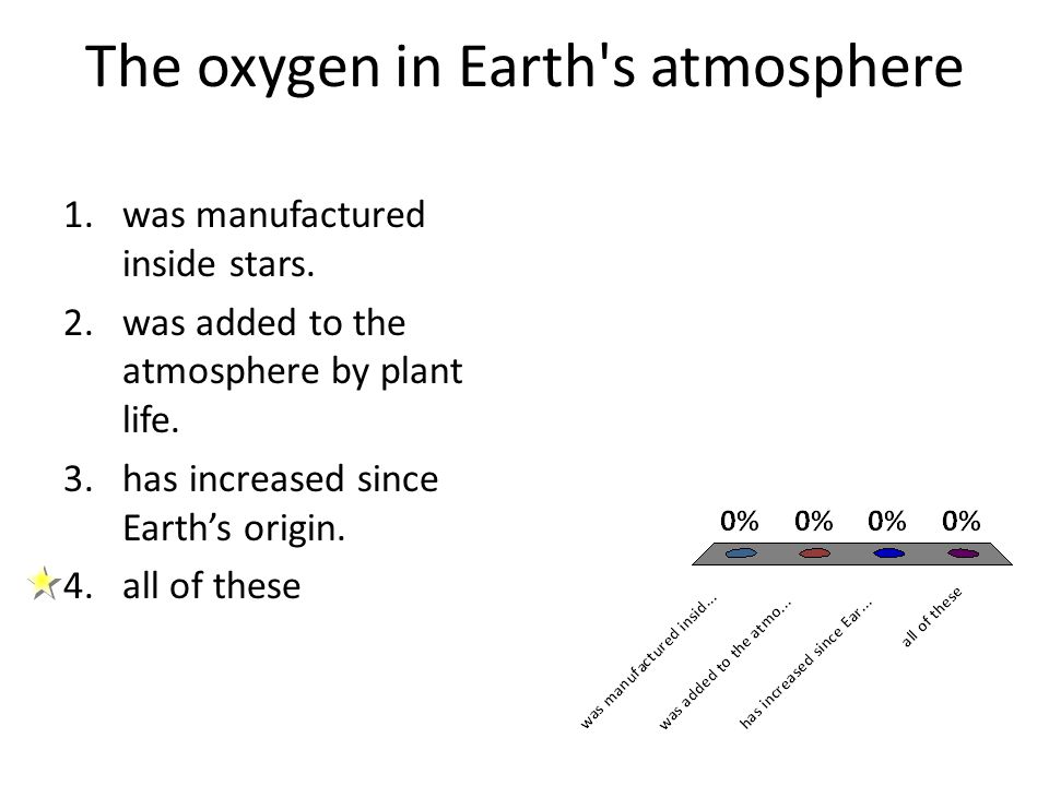 The oxygen in Earth's atmosphere 1.was manufactured inside stars. 2.was added to the atmosphere by plant life. 3.has increased since Earth's origin. 4