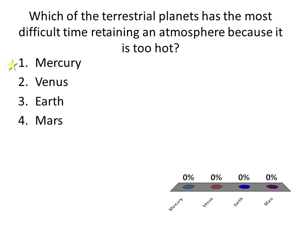 Which of the terrestrial planets has the most difficult time retaining an atmosphere because it is too hot? 1.Mercury 2.Venus 3.Earth 4.Mars