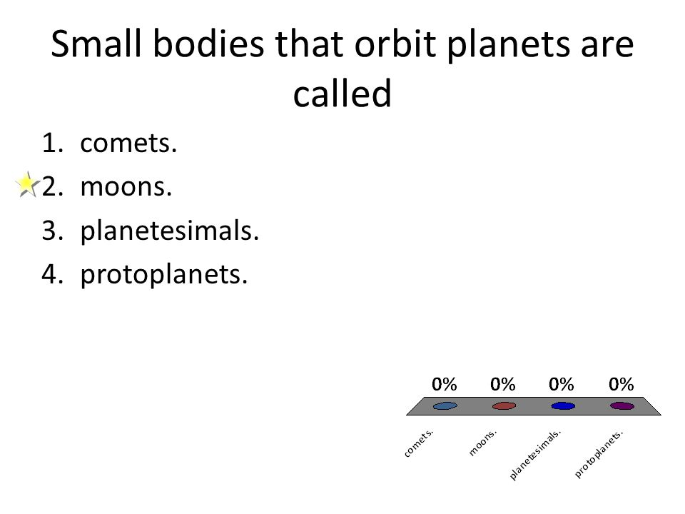 Small bodies that orbit planets are called 1.comets. 2.moons. 3.planetesimals. 4.protoplanets.