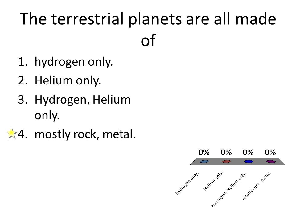 The terrestrial planets are all made of 1.hydrogen only. 2.Helium only. 3.Hydrogen, Helium only. 4.mostly rock, metal.