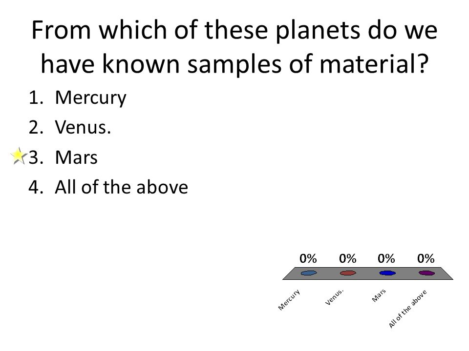 From which of these planets do we have known samples of material? 1.Mercury 2.Venus. 3.Mars 4.All of the above