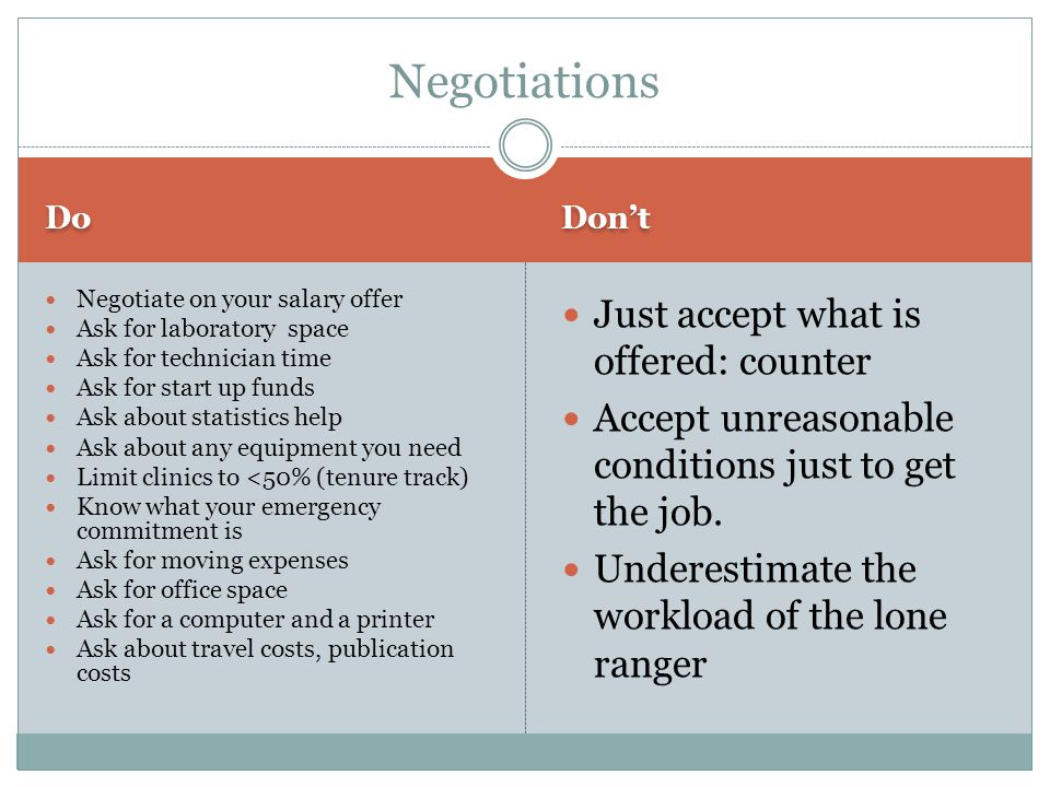 Negotiations Do Negotiate on your salary offer Ask for laboratory space Ask for technician time Ask for start up funds Ask about statistics help Ask about any equipment you need Limit clinics to <50% (tenure track) Know what your emergency commitment is Ask for moving expenses Ask for office space Ask for a computer and a printer Ask about travel costs, publication costs Don't Just accept what is offered: counter Accept unreasonable conditions just to get the job.