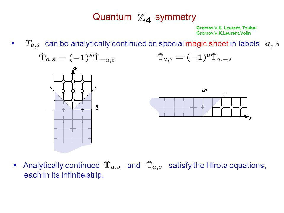 Quantum symmetry  can be analytically continued on special magic sheet in labels  Analytically continued and satisfy the Hirota equations, each in its infinite strip.