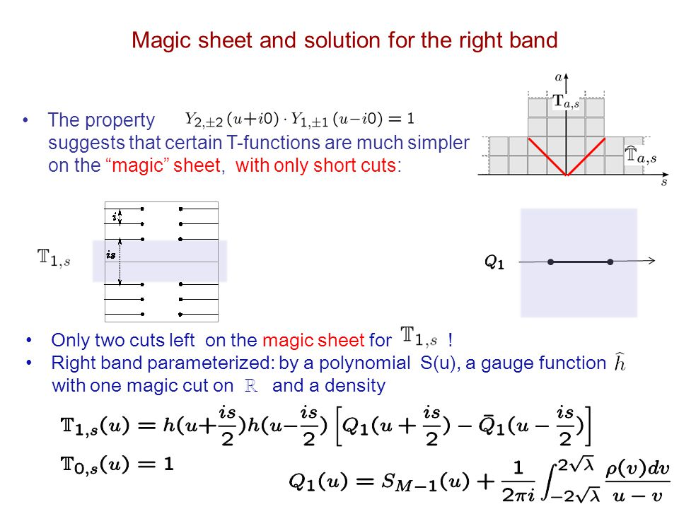 Magic sheet and solution for the right band Only two cuts left on the magic sheet for .