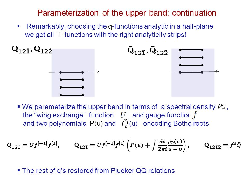 Parameterization of the upper band: continuation Remarkably, choosing the q-functions analytic in a half-plane we get all T-functions with the right analyticity strips.