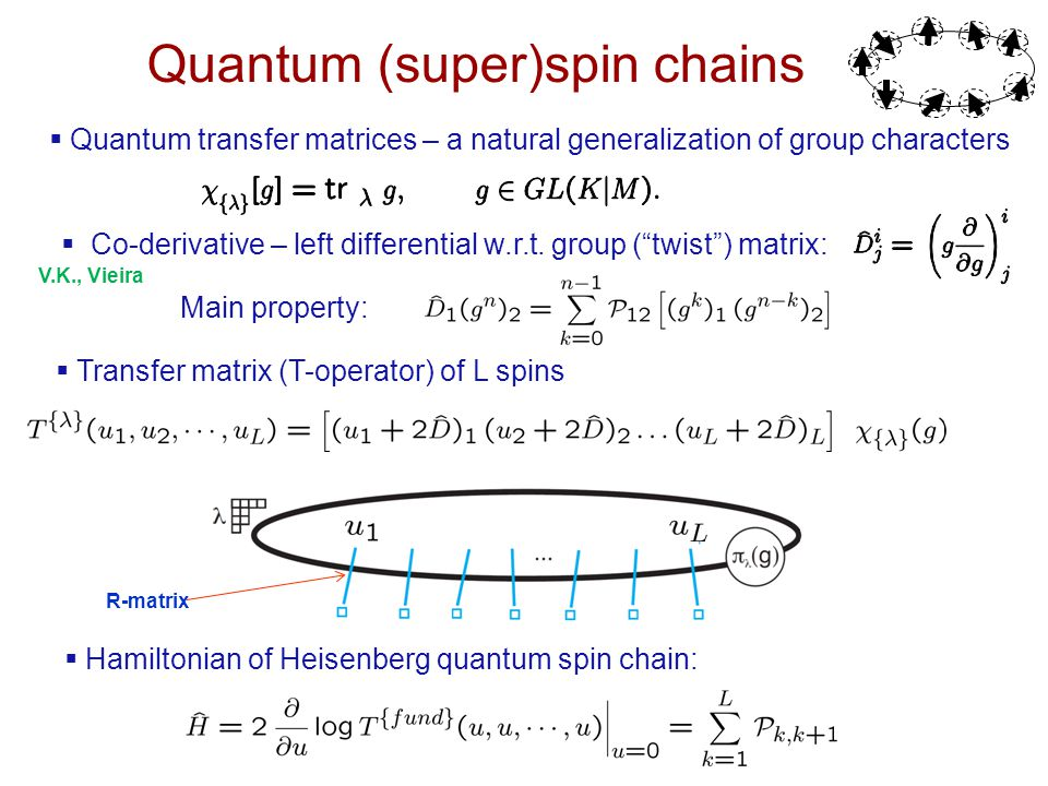 Quantum (super)spin chains  Co-derivative – left differential w.r.t.