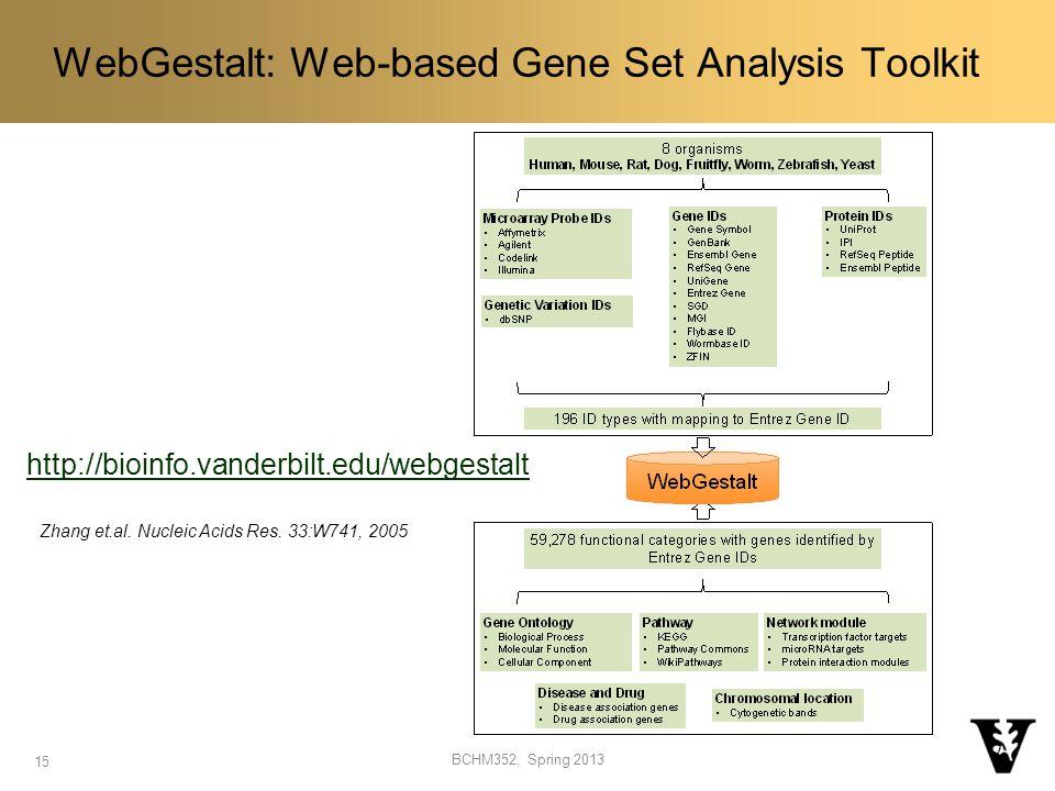 WebGestalt: Web-based Gene Set Analysis Toolkit BCHM352, Spring 2013 15 http://bioinfo.vanderbilt.edu/webgestalt Zhang et.al.