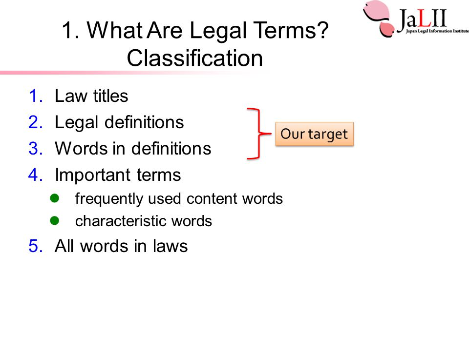 1. What Are Legal Terms.
