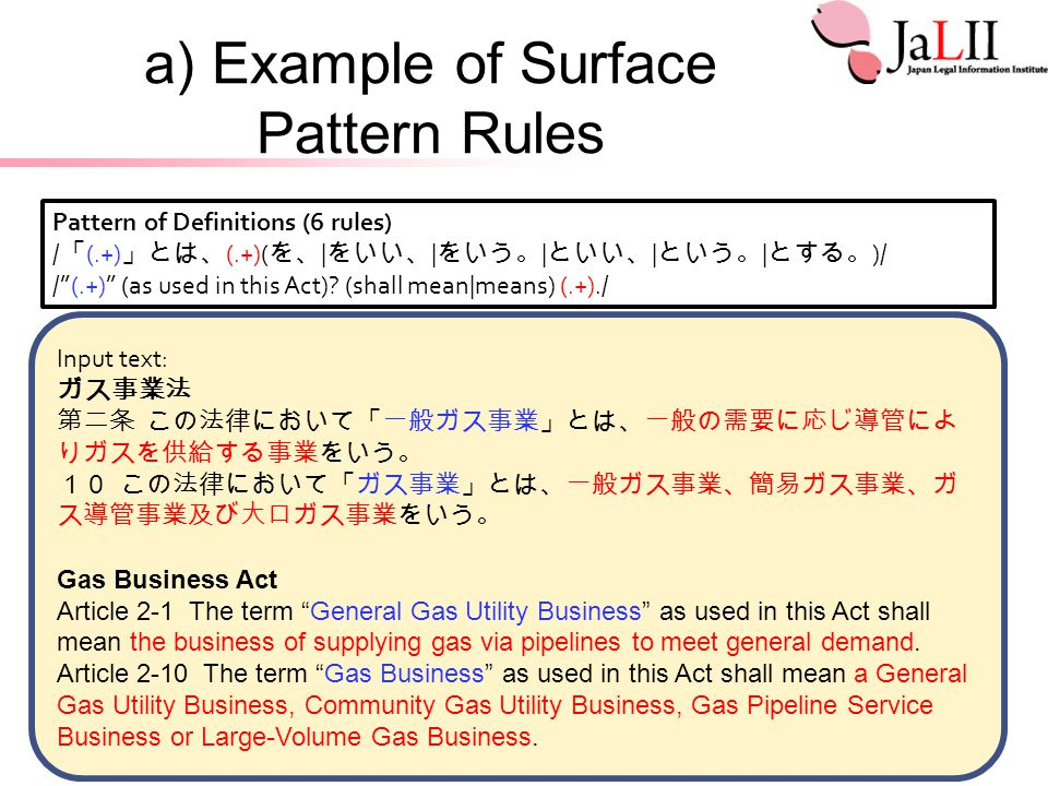 a) Example of Surface Pattern Rules Input text: ガス事業法 第二条 この法律において「一般ガス事業」とは、一般の需要に応じ導管によ りガスを供給する事業をいう。 10 この法律において「ガス事業」とは、一般ガス事業、簡易ガス事業、ガ ス導管事業及び大口ガス事業をいう。 Gas Business Act Article 2-1 The term General Gas Utility Business as used in this Act shall mean the business of supplying gas via pipelines to meet general demand.