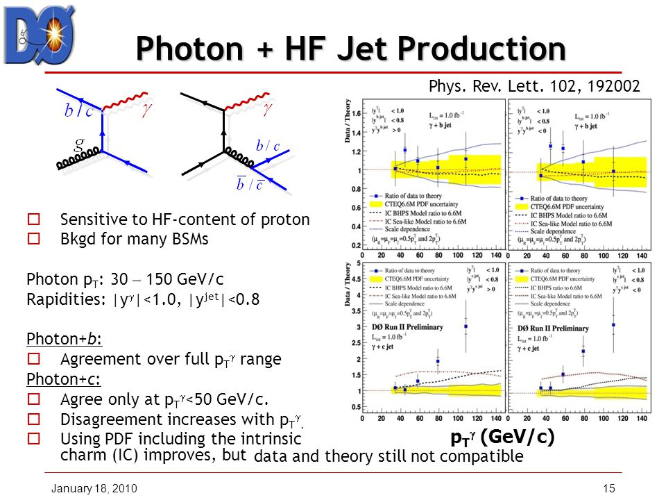 January 18, 201015 Photon + HF Jet Production  Sensitive to HF-content of proton  Bkgd for many BSMs Photon p T : 30 – 150 GeV/c Rapidities: |y  |<1.0, |y jet |<0.8 Photon+b:  Agreement over full p T  range Photon+c:  Agree only at p T  <50 GeV/c.