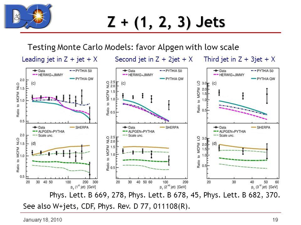 January 18, 201019 Z + (1, 2, 3) Jets Testing Monte Carlo Models: favor Alpgen with low scale Leading jet in Z + jet + XSecond jet in Z + 2jet + XThird jet in Z + 3jet + X Phys.